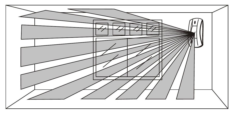 Detector cortina Fortezza Pro- instalare pe perete