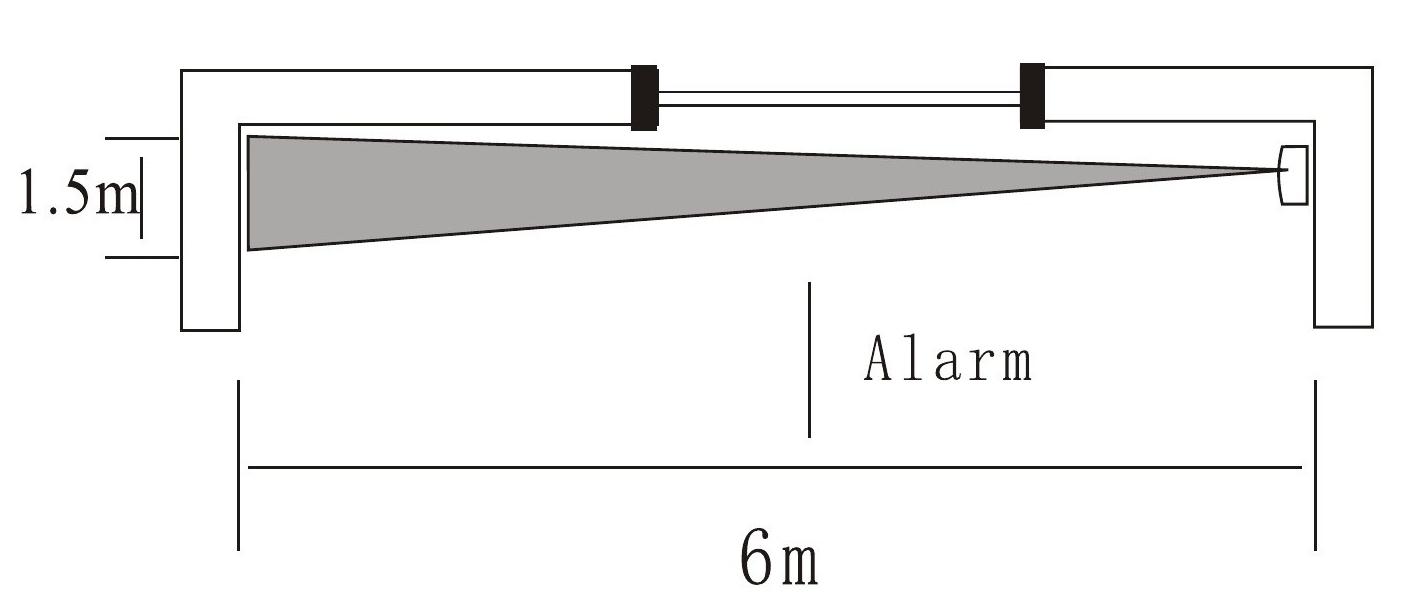 Detector cortina Fortezza Pro - montaj pe perete