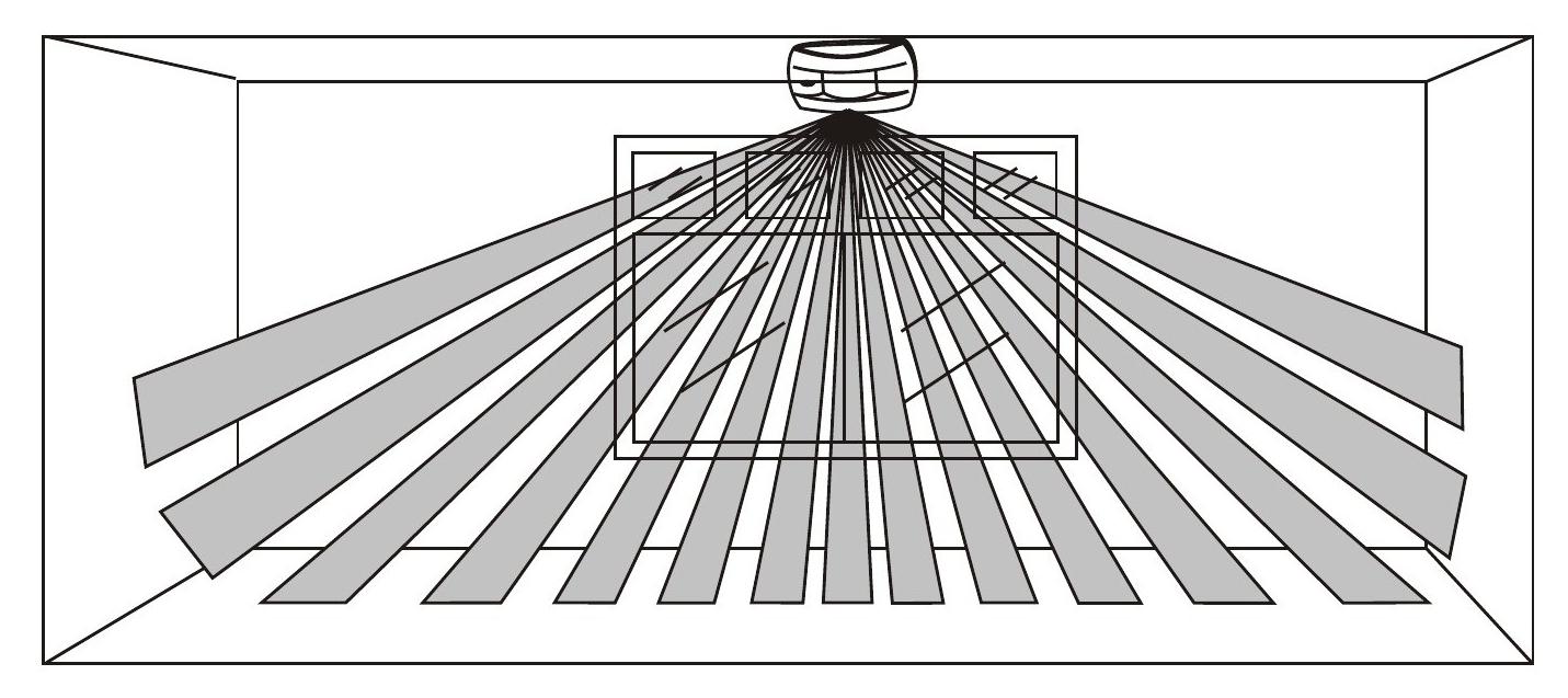 Detector cortina Fortezza Pro - montaj pe tavan